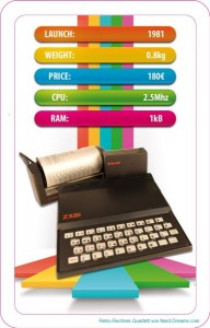 SinclairZX81